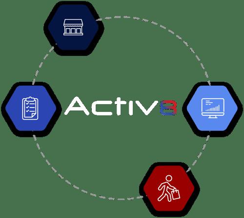 Activ8 Field Marketing