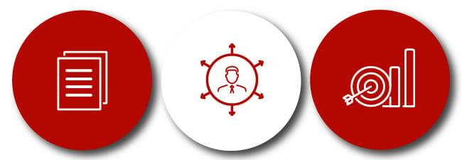 Activ8 Key Performance Indicators