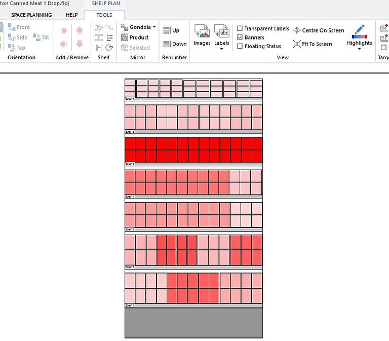 3 Ways to Analyse Shelf Space Efficiency With Planogram Software