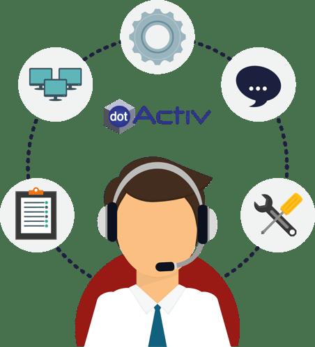 DotActiv Software Support