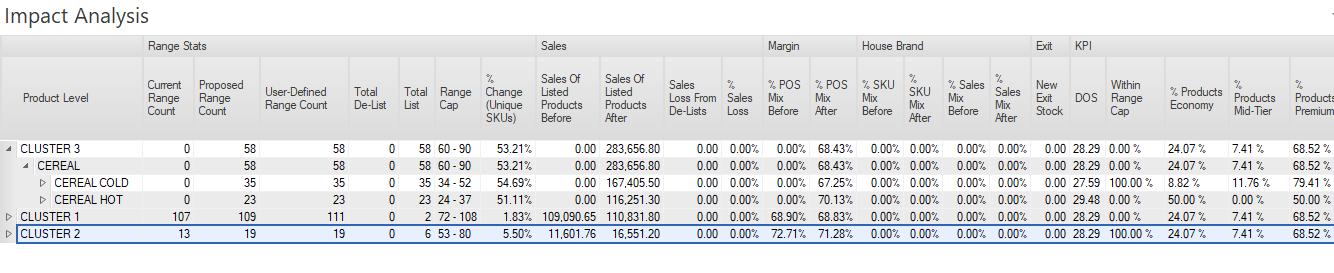 Impact Analysis - Range Optimizer
