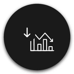Impact Sales and Profit