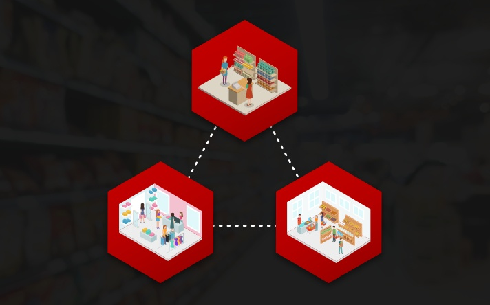 Store Clustering Can Drive Retail Sales