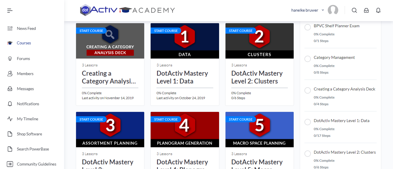 DotActiv Academy Theory Training