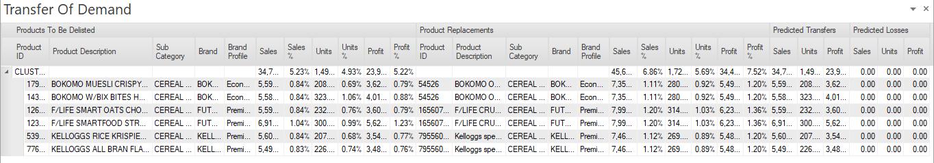 Transfer of Demand Report - Range Optimizer
