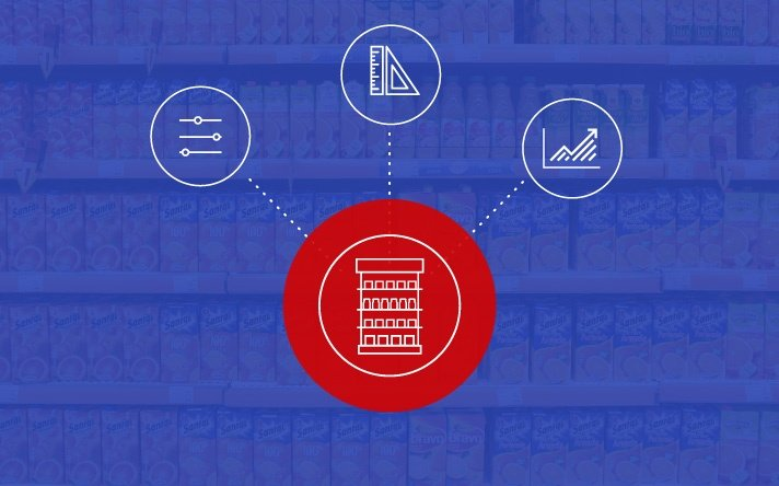 3 Reasons Every Supplier Should be Creating Planograms