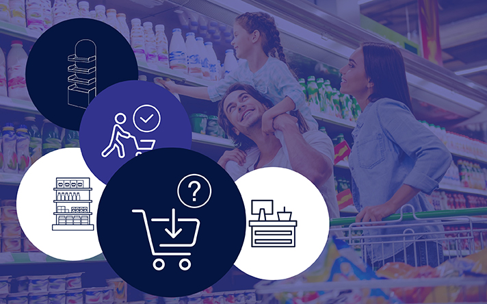 How Your Stores Can Capitalize on Impulse Buying